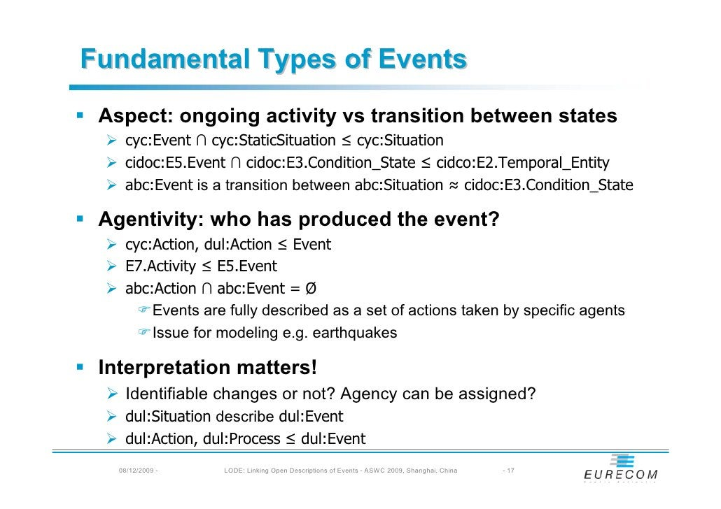 Fundamental Types of Events  Aspect: ongoing activity vs transition between states     cyc:Event ∩ cyc:StaticSituation ≤ c...