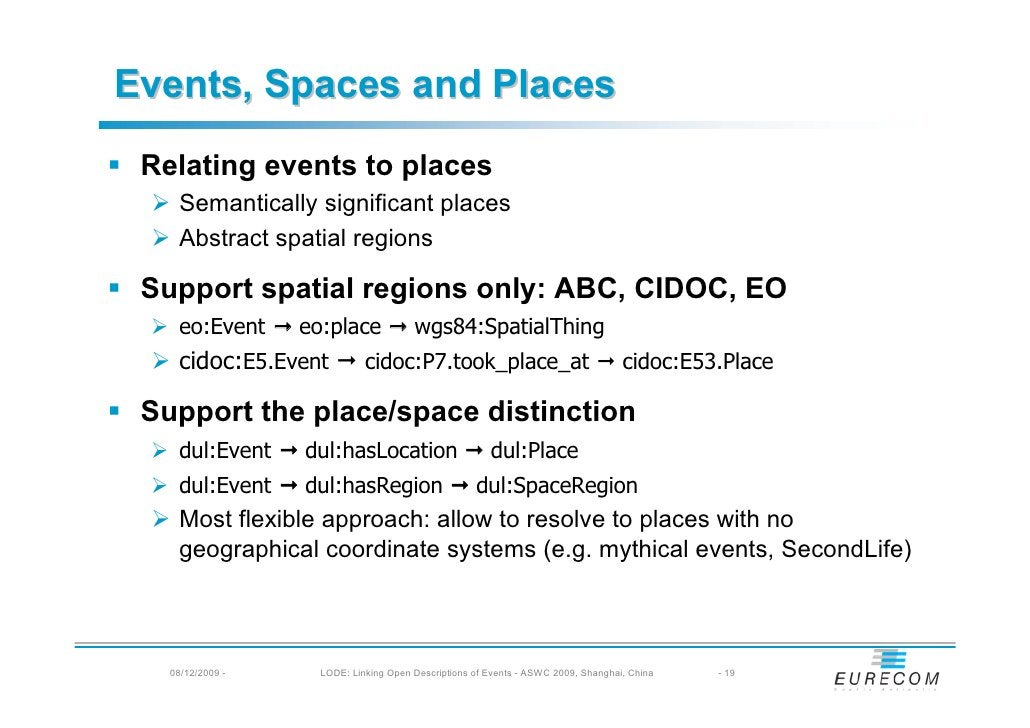 Events, Spaces and Places  Relating events to places     Semantically significant places     Abstract spatial regions   Su...