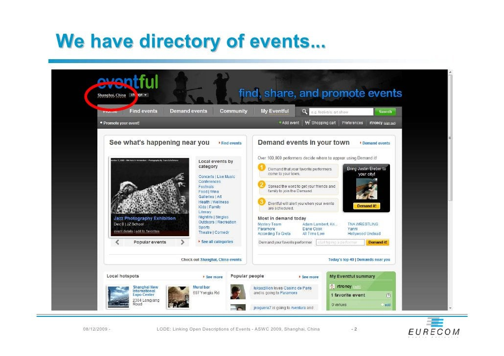 We have directory of events...        08/12/2009 -   LODE: Linking Open Descriptions of Events - ASWC 2009, Shanghai, Chin...