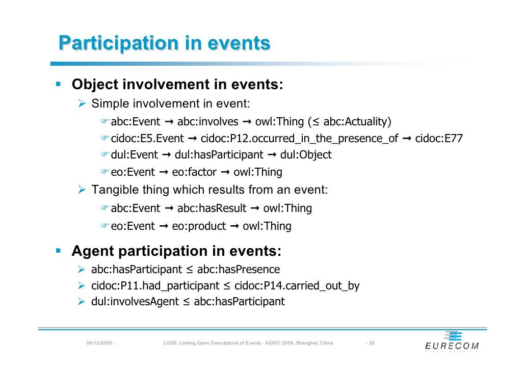 Participation in events  Object involvement in events:     Simple involvement in event:              abc:Event    abc:invo...