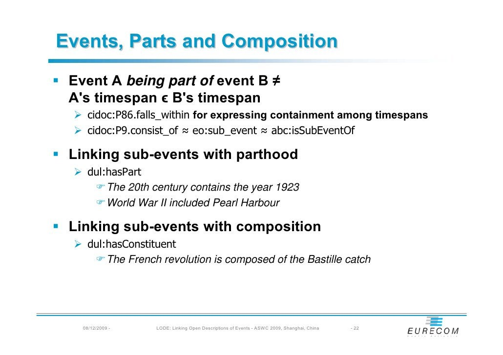 Events, Parts and Composition  Event A being part of event B ≠  A's timespan ϵ B's timespan     cidoc:P86.falls_within for...