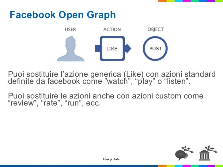 Facebook Open Graph e il futuro del social marketing