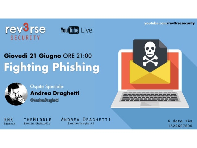 $ whoami Phishing Analysis and Contrast @ D3Lab Team Member @ BackBox Linux