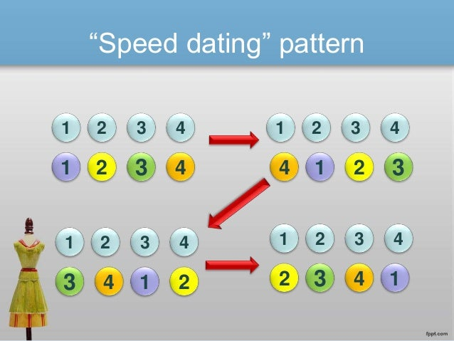 How do you get online dating on sims 3