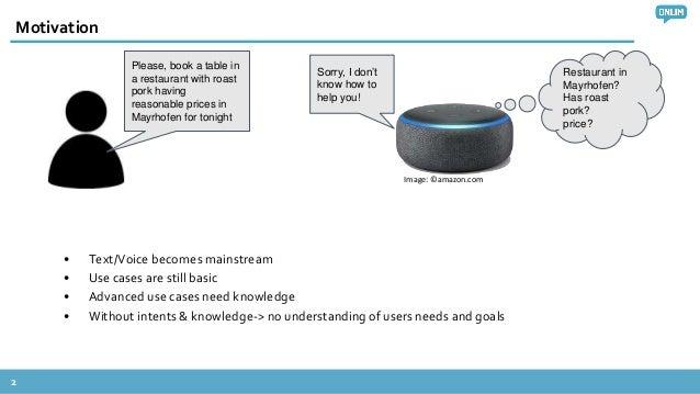 Talking knowledge graphs ny Slide 2