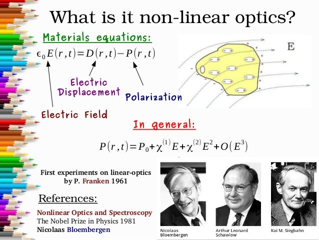 Ab-initio real-time spectroscopy: application to non-linear optics