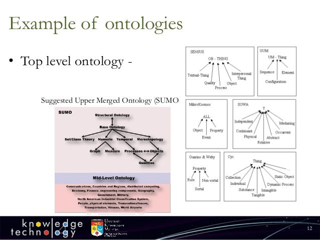 Example of ontologies  •Top level ontology -  12  Suggested Upper Merged Ontology (SUMO