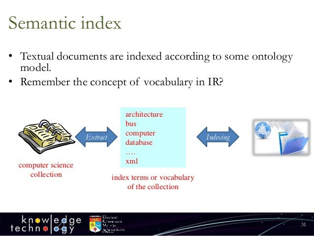 Semantic index  • Textual documents are indexed according to some ontology  model.  • Remember the concept of vocabulary i...