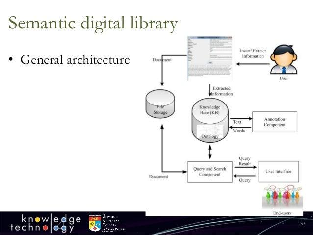 Semantic digital library  •General architecture  37