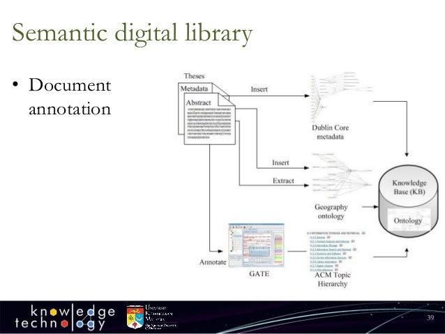 Semantic digital library  •Document annotation  39