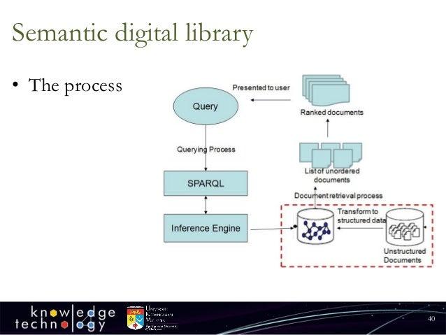 Semantic digital library  •The process  40