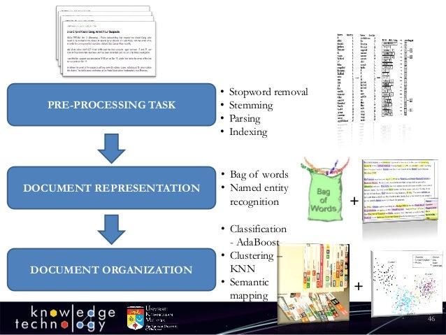 46  PRE-PROCESSING TASK  DOCUMENT REPRESENTATION  DOCUMENT ORGANIZATION  +  +  •Stopwordremoval  •Stemming  •Parsing  •Ind...