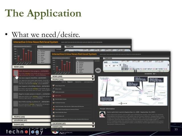 The Application  •What we need/desire.  53