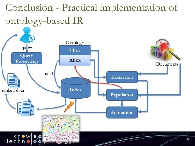 Conclusion -Practical implementation of ontology-based IR  60  TBox  ABox  Ontology  Documents  Index  Extraction  build  ...