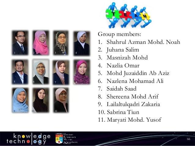 66  1  2  3  4  5  6  7  8  9  10  11  Group members:  1.Shahrul Azman Mohd. Noah  2.JuhanaSalim  3.Masnizah Mohd  4.Nazli...