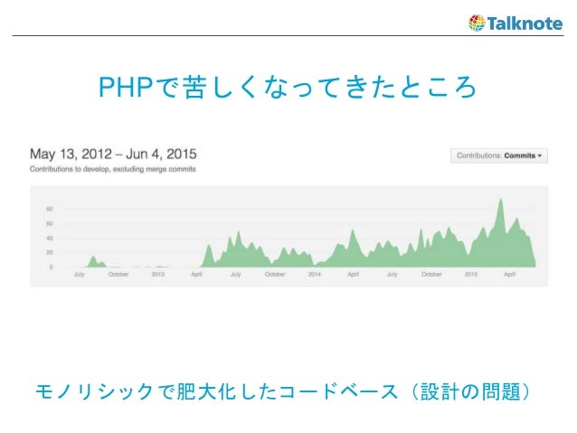 PHPで苦しくなってきたところ モノリシックで肥大化したコードベース(設計の問題)