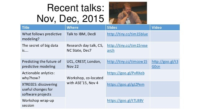 Recent talks: Nov, Dec, 2015 Title Where Slides Video What follows predictive modeling? Talk to IBM, Dec8 http://tiny.cc/t...