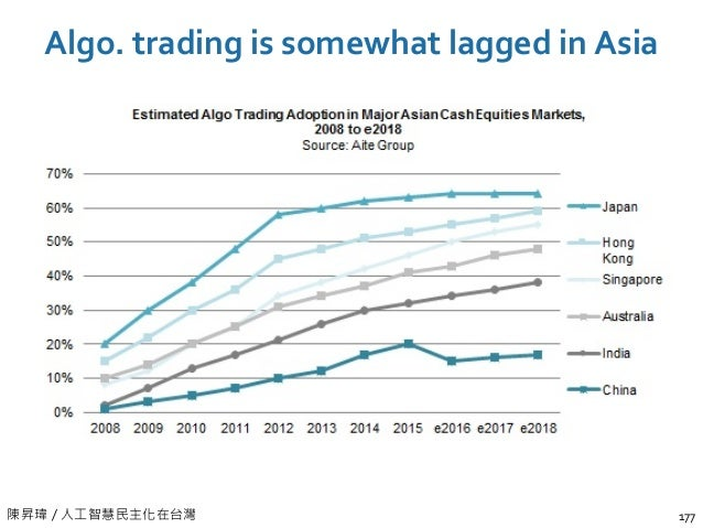 陳昇瑋 / 人工智慧民主化在台灣 Algo. trading is somewhat lagged in Asia 177