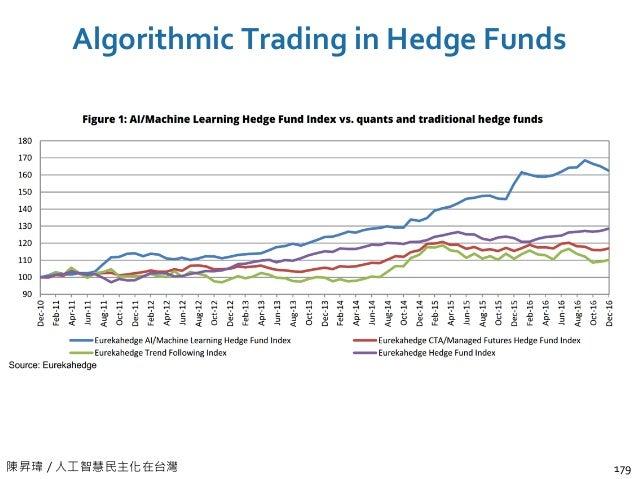 陳昇瑋 / 人工智慧民主化在台灣 Algorithmic Trading in Hedge Funds 179
