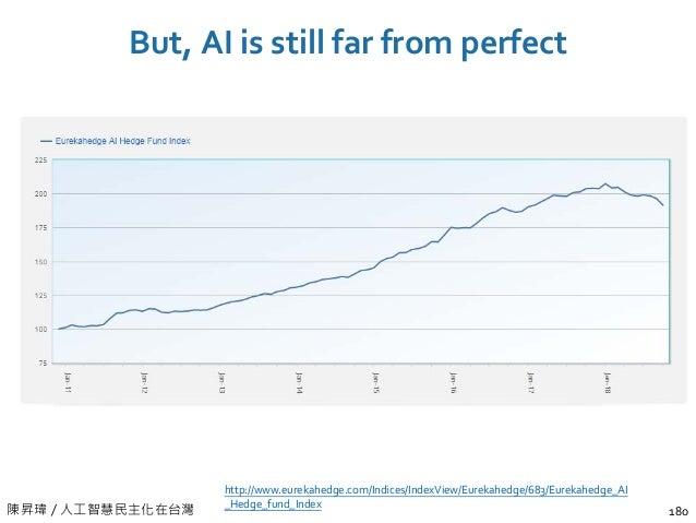陳昇瑋 / 人工智慧民主化在台灣 But, AI is still far from perfect 180 http://www.eurekahedge.com/Indices/IndexView/Eurekahedge/683/Eureka...