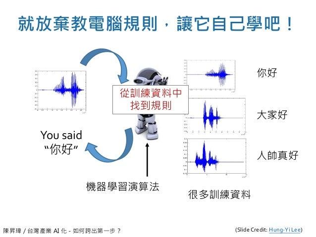 """陳昇瑋 / 台灣產業 AI 化 - 如何跨出第一步? 就放棄教電腦規則,讓它自己學吧! 你好 大家好 人帥真好 You said """"你好"""" 很多訓練資料 機器學習演算法 從訓練資料中 找到規則 (Slide Credit: Hung-Yi Le..."""