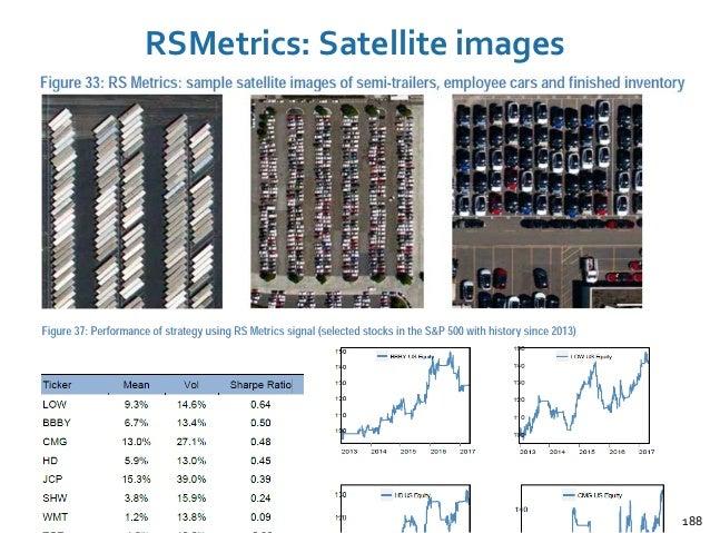 RSMetrics: Satellite images 188