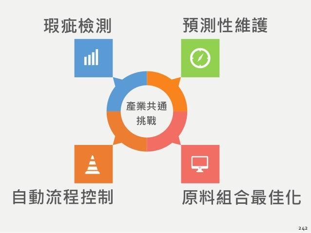 台灣人工智慧學校首屆開學典禮 產業共通挑戰 #1-瑕疵檢測 243