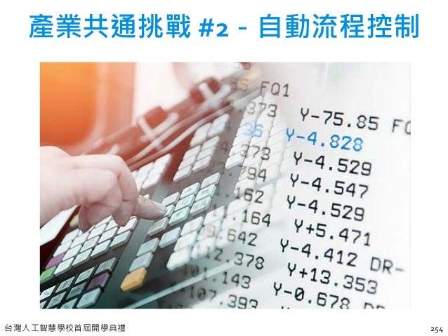 256 採用深度學習控制設備參數 作業員良率: 61% 自動控制良率: 98% QualityIndex