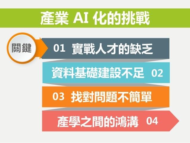 陳昇瑋 / 人工智慧民主化在台灣 270http://bangqu.com/g394k4.html