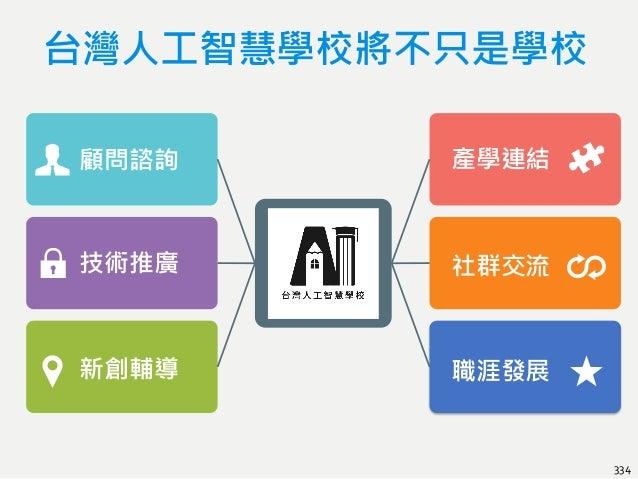 陳昇瑋 / 人工智慧民主化在台灣 ADVICES FOR AI DEPLOYMENT 339
