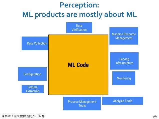 陳昇瑋 / 從大數據走向人工智慧 持續的團隊支援 366 A common data platform and workflow is crucial for enterprise success. Data Engineer ML Engin...