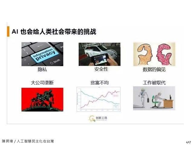 陳昇瑋 / 人工智慧民主化在台灣 420(Credit: 李開復, 《AI 新世界》)
