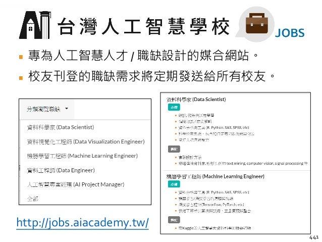 陳昇瑋 / 人工智慧民主化在台灣 AI 所帶來的改變才正開始… 443 2001 2018