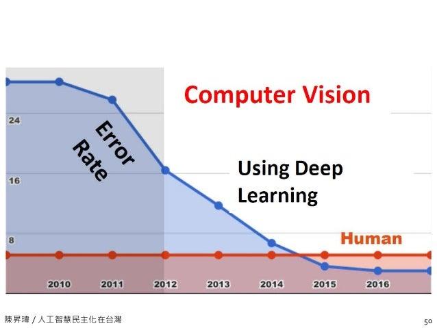 陳昇瑋 / 人工智慧民主化在台灣 50