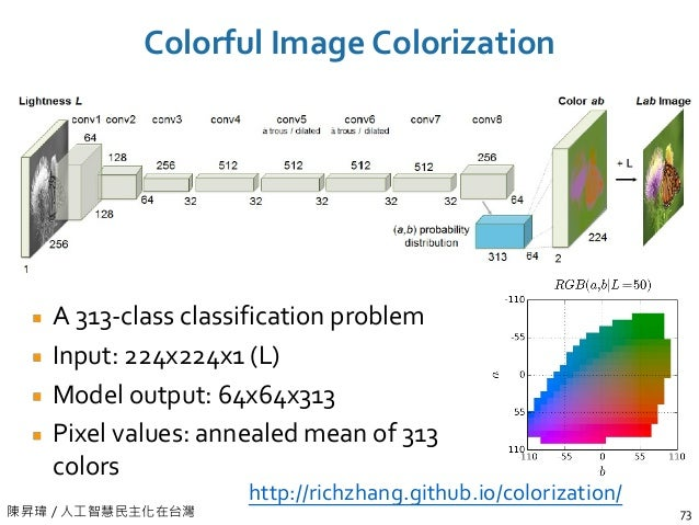 陳昇瑋 / 人工智慧民主化在台灣 Colorful Image Colorization 73 http://richzhang.github.io/colorization/ A 313-class classification proble...