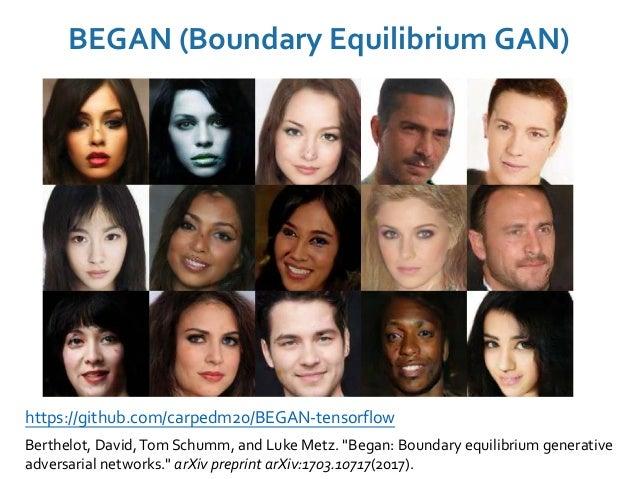 "BEGAN (Boundary Equilibrium GAN) Berthelot, David,Tom Schumm, and Luke Metz. ""Began: Boundary equilibrium generative adver..."