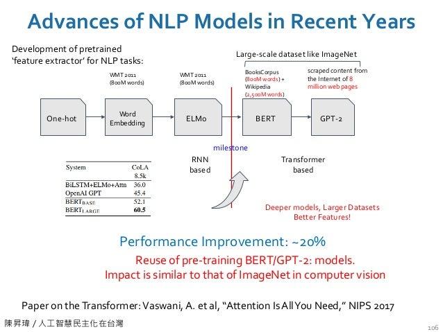 陳昇瑋 / 人工智慧民主化在台灣 Advances of NLP Models in Recent Years 106 Deeper models, Larger Datasets Better Features! Performance Im...