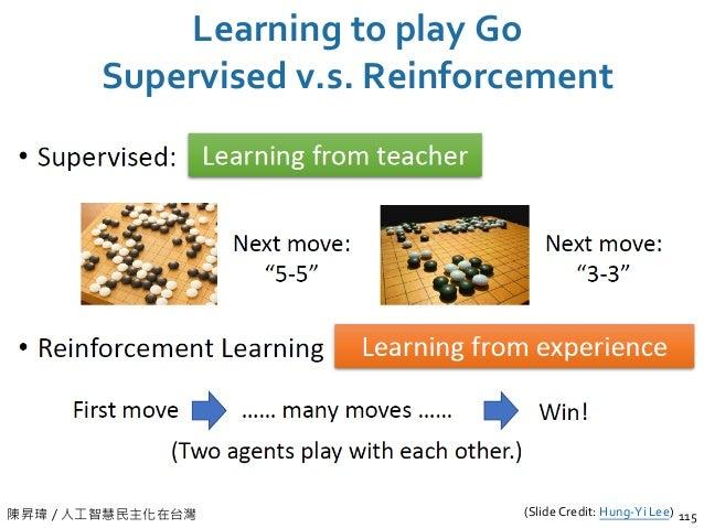 陳昇瑋 / 人工智慧民主化在台灣 Learning to play Go Supervised v.s. Reinforcement 115(Slide Credit: Hung-Yi Lee)