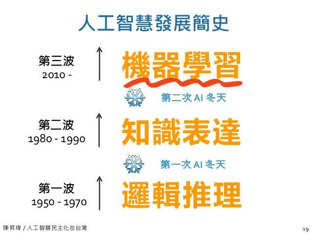 陳昇瑋 / 人工智慧民主化在台灣 人工智慧發展簡史 19 第三波 2010 - 機器學習 1950 - 1970 第一波 邏輯推理 1980 - 1990 第二波 知識表達 第二次 AI 冬天 第一次 AI 冬天