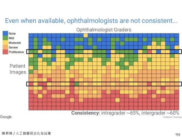 陳昇瑋 / 人工智慧民主化在台灣 133