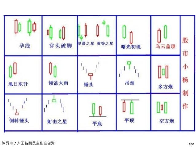 陳昇瑋 / 人工智慧民主化在台灣 172