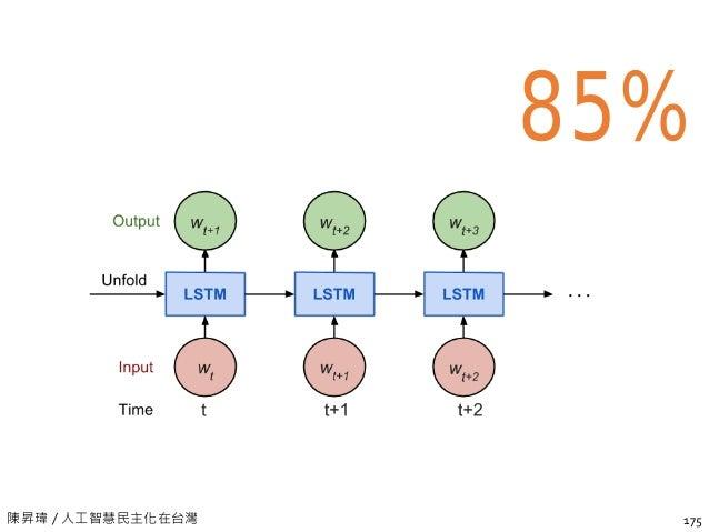 陳昇瑋 / 人工智慧民主化在台灣 175 85%