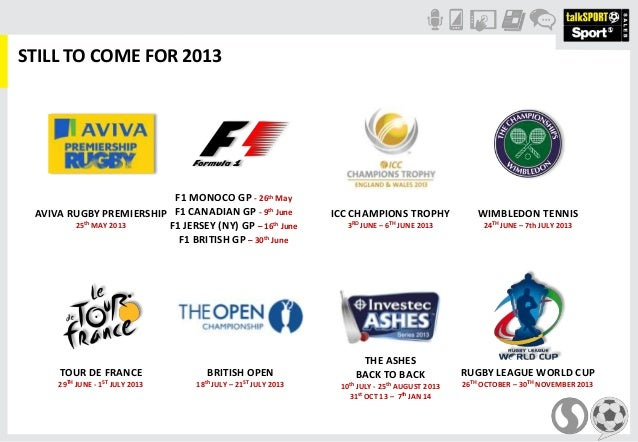 STILL TO COME FOR 2013TOUR DE FRANCE29TH JUNE - 1ST JULY 2013AVIVA RUGBY PREMIERSHIP25th MAY 2013THE ASHESBACK TO BACK10th...