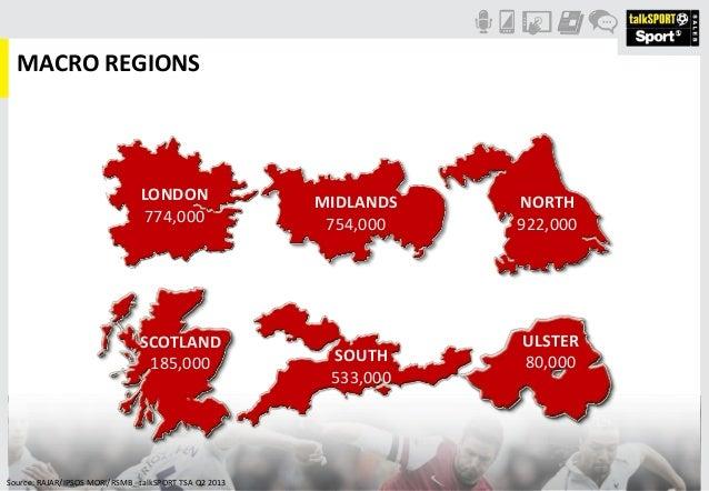MACRO REGIONS LONDON 774,000 MIDLANDS 754,000 NORTH 922,000 SCOTLAND 185,000 SOUTH 533,000 ULSTER 80,000 Source: RAJAR/IPS...
