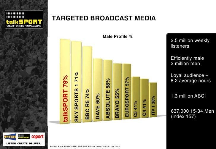 TARGETED BROADCAST MEDIA Source: RAJAR/IPSOS MEDIA/RSMB PE Dec 2009/Mediate Jan 2010l Efficiently male  2 million men Loya...