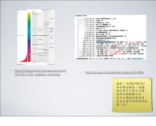 • http://infobeautiful3.s3.amazonaws.com/ 2013/01/1276_radiation_chart.png • http://muyueh.com/see/nuk/radiation.html#ss 面...