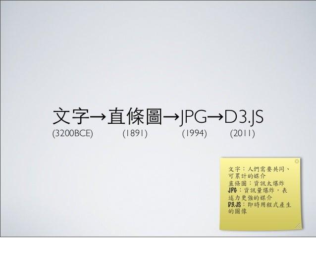 ⽂文字→直條圖→JPG→D3.JS (3200BCE) (1891) (1994)   (2011) 文字:人們需要共同、 可累計的媒介 直條圖:資訊太爆炸 JPG:資訊量爆炸,表 述力更強的媒介 D3.JS:即時用程式產生 的圖像