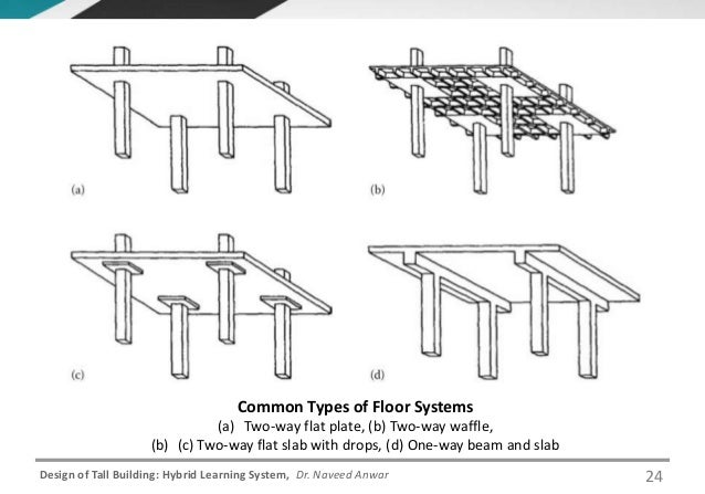 diagram of a truss system