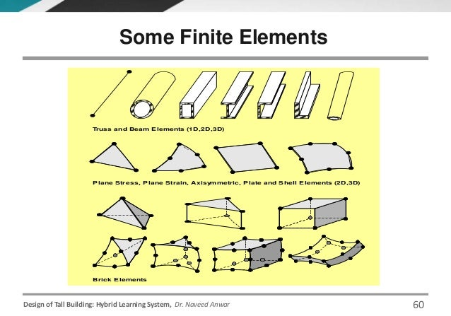 CE 72 32 (January 2016 Semester) Lecture 6 - Overview of Finite Eleme…