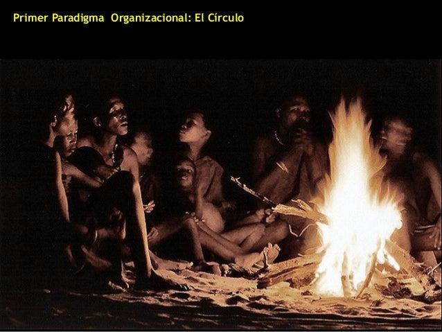 Primer Paradigma Organizacional: El Círculo